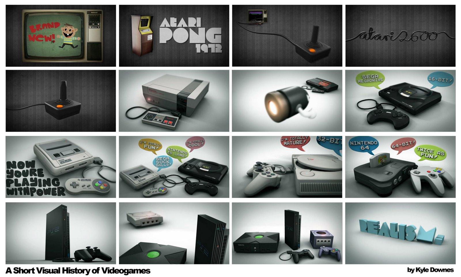 La petite histoire des consoles de jeux vid o - Histoire des consoles de jeux ...