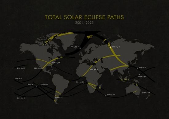 Les éclipses solaires totales jusqu'en 2025