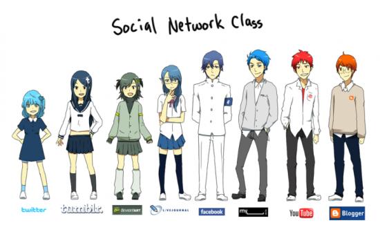 Les réseaux sociaux style manga