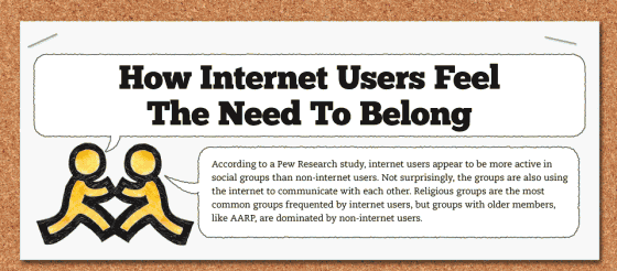internet-sentiment-appartenance