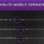 evolution-os-mobiles_petit