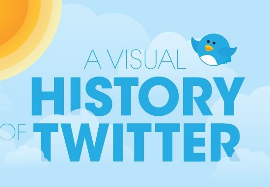 HISTOIRE DE TWITTER petit
