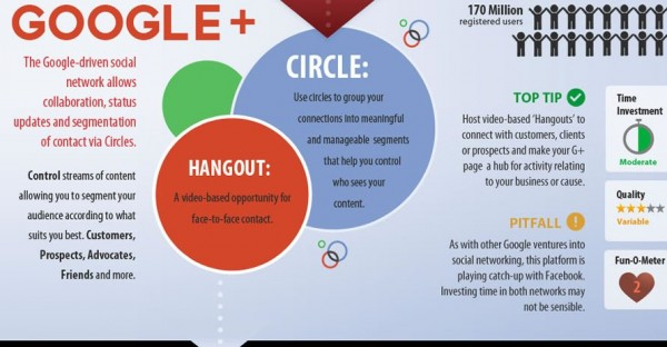 ultimate-tips-social-cheat-infographic