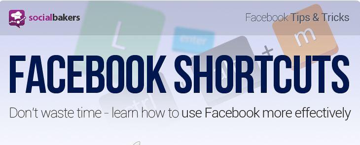 L'infographie sur les raccourcis clavier Facebook sur Windows et Mac