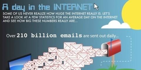 Un_jour_sur_Internet