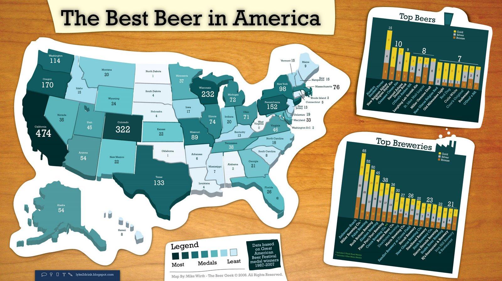 Photo of Les Meilleures Bières en Amérique