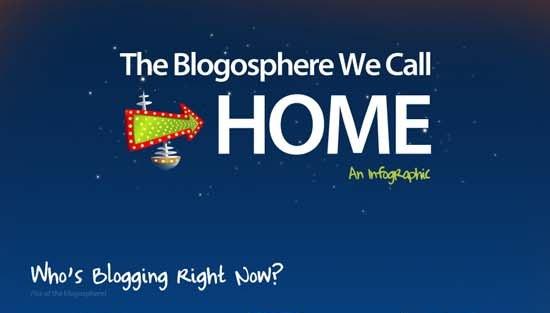 Photo of La blogosphère résumée en une image