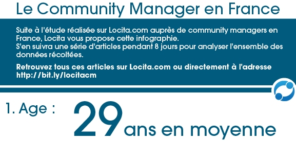 Photo of Le profil du community manager en France