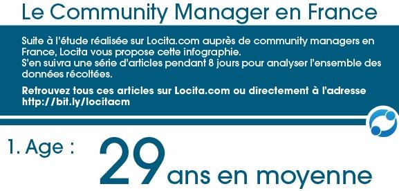 Photo of Le profil du community manager en France