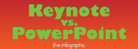 Photo of Keynote VS Power Point