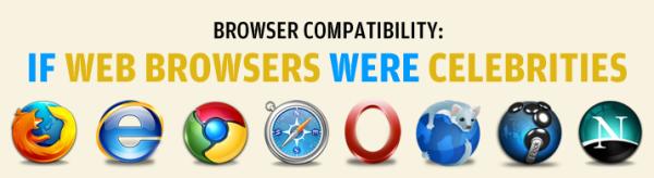 Photo of Navigateurs web comparés à des célébrités