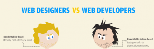 Photo of Web Designer VS Web Développeur