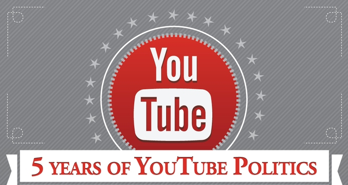 Photo of 5 ans de politique sur YouTube en une infographie