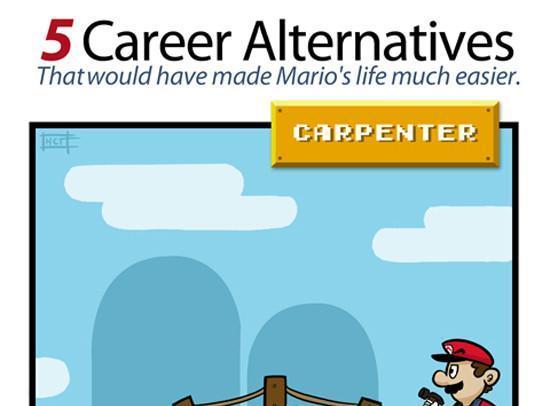 Photo of Et si Mario avait eu une autre carrière ?