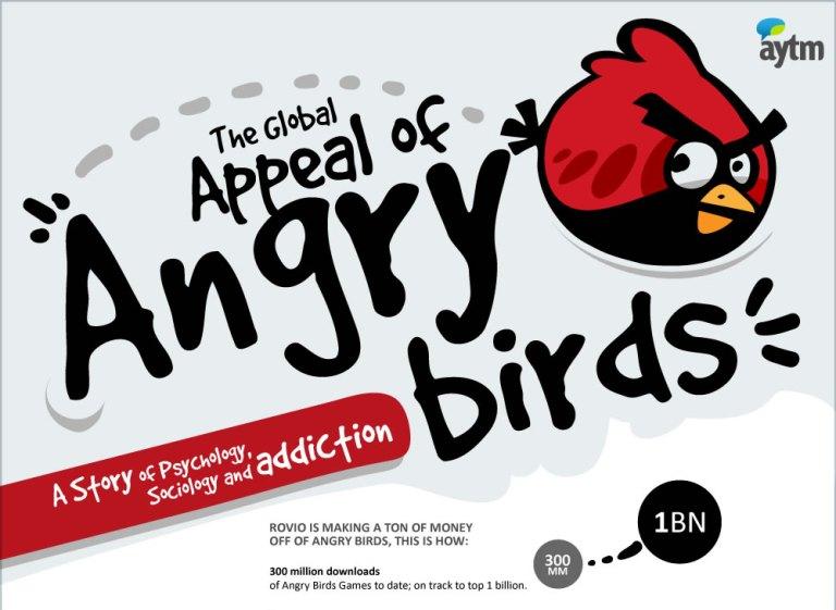 Photo of Le phénomène Angry Birds résumé en une infographie