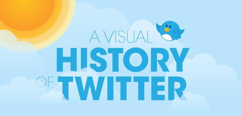 Photo of L'histoire de Twitter résumée en une infographie