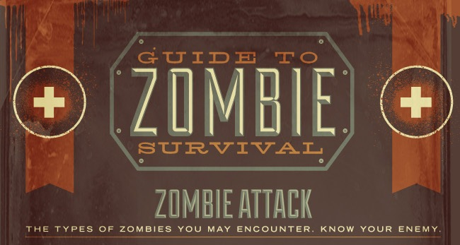 Photo of Le Guide officiel de survie contre les Zombies