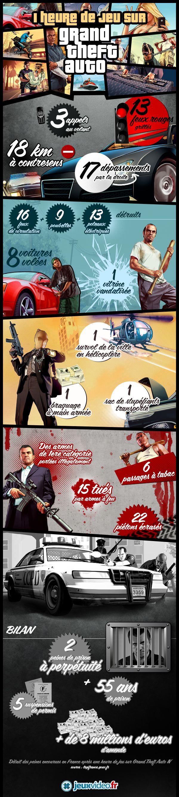 infographie-gta-5-vraie-vie
