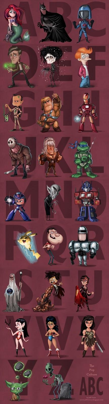 abecedaire-super-heros-jeff-victor (1)