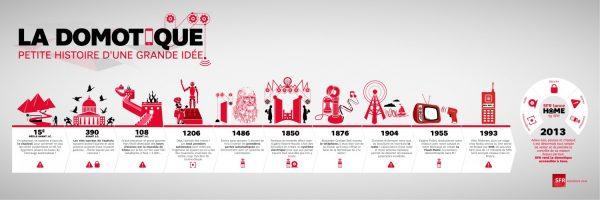 Infographie disponible en haute résolution sur Visual.ly.