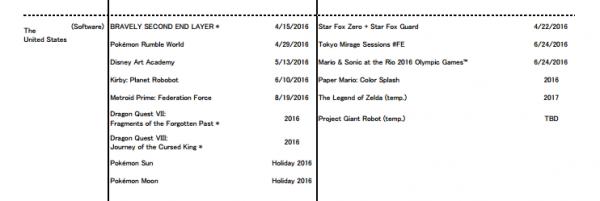 The Legend Of Zelda Pour 2017