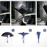 Decouverte Parapluie Canne Plemo Ua 35 Coupe Vent 2