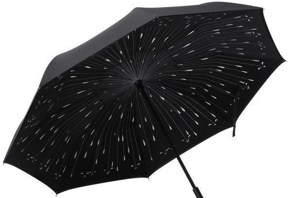 Decouverte Parapluie Canne Plemo Ua 35 Coupe Vent 4