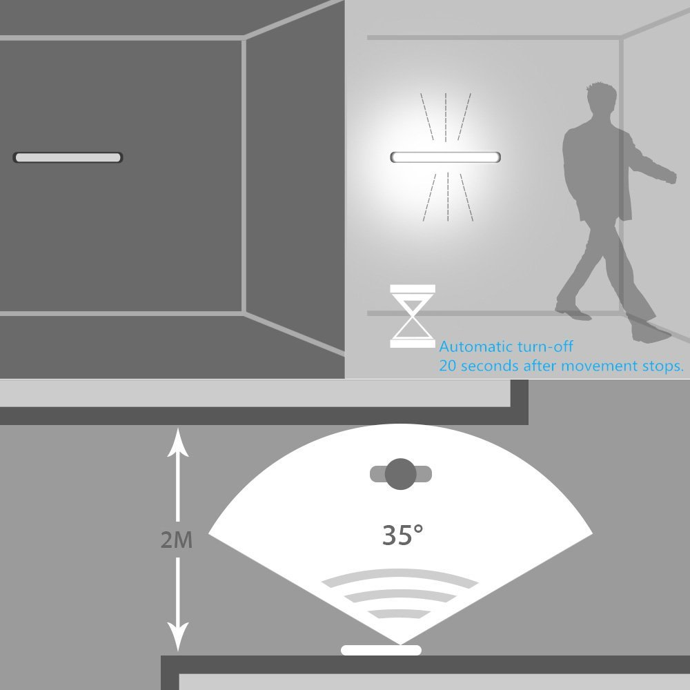 D couverte de la lampe led lofter rechargeable avec - Lampe a recharger ...