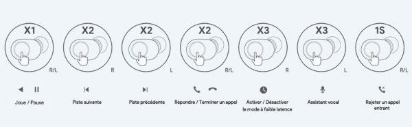 Decouverte Ecouteurs Bluetooth Aukey Ep T31
